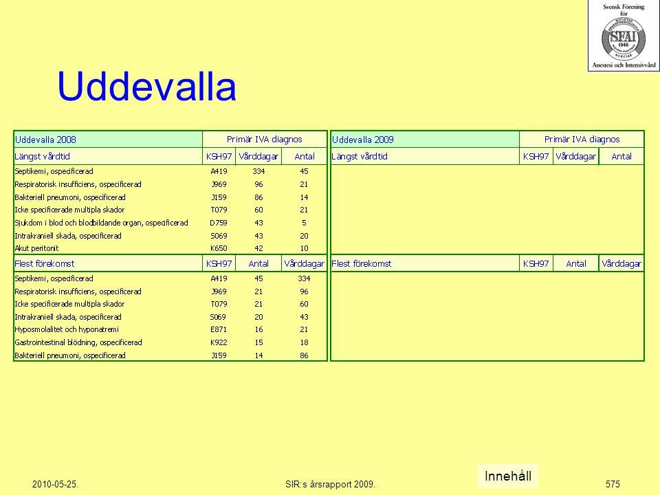 2010-05-25.SIR:s årsrapport 2009.575 Uddevalla Innehåll