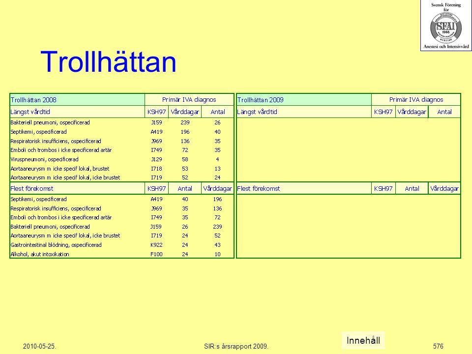 2010-05-25.SIR:s årsrapport 2009.576 Trollhättan Innehåll