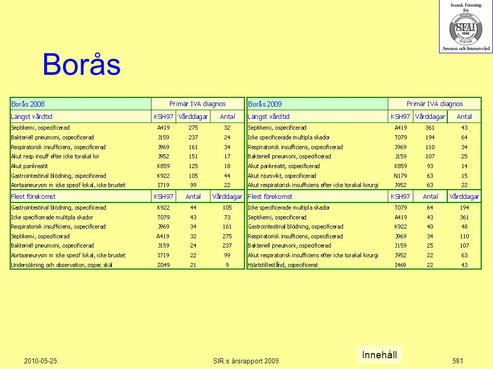 2010-05-25.SIR:s årsrapport 2009.581 Borås Innehåll