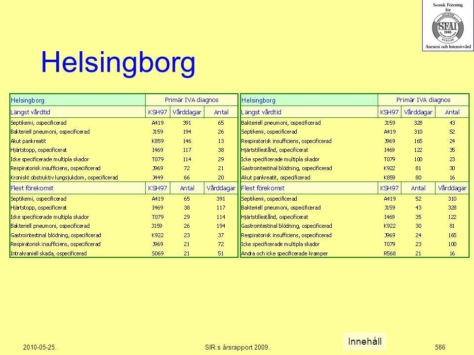 2010-05-25.SIR:s årsrapport 2009.586 Helsingborg Innehåll