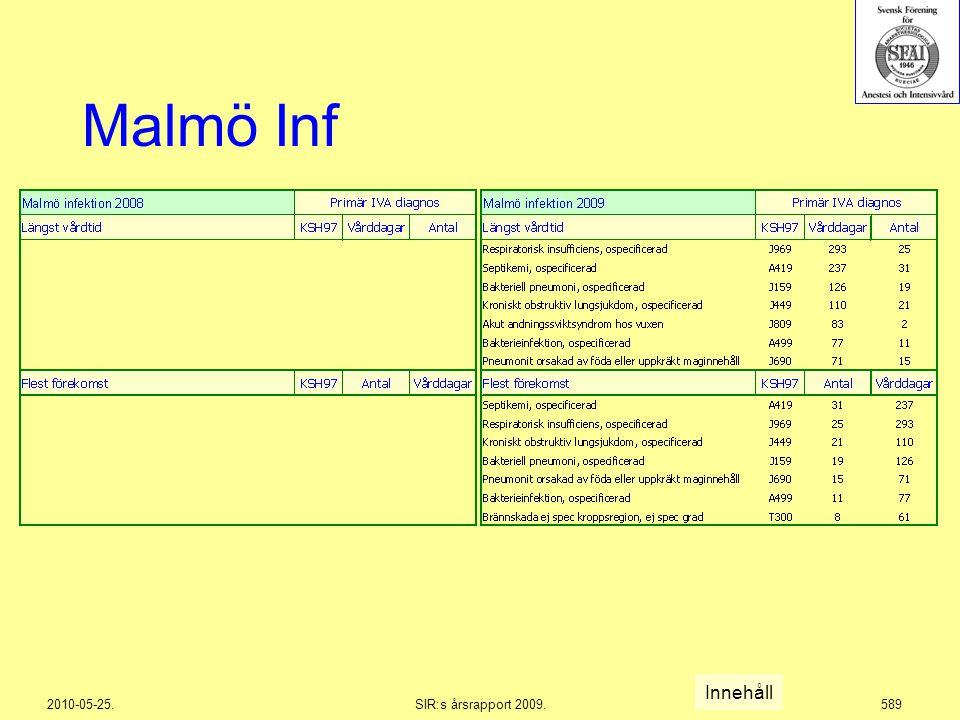 2010-05-25.SIR:s årsrapport 2009.589 Malmö Inf Innehåll