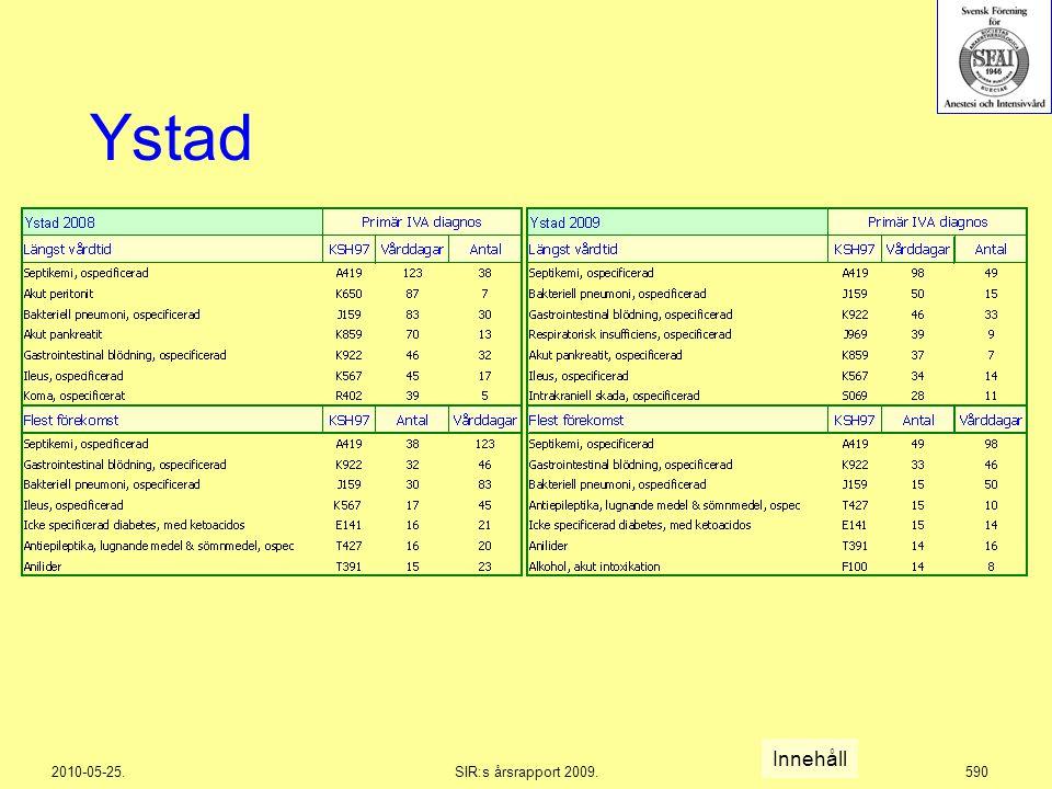 2010-05-25.SIR:s årsrapport 2009.590 Ystad Innehåll