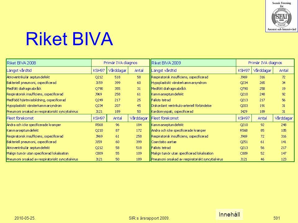 2010-05-25.SIR:s årsrapport 2009.591 Riket BIVA Innehåll