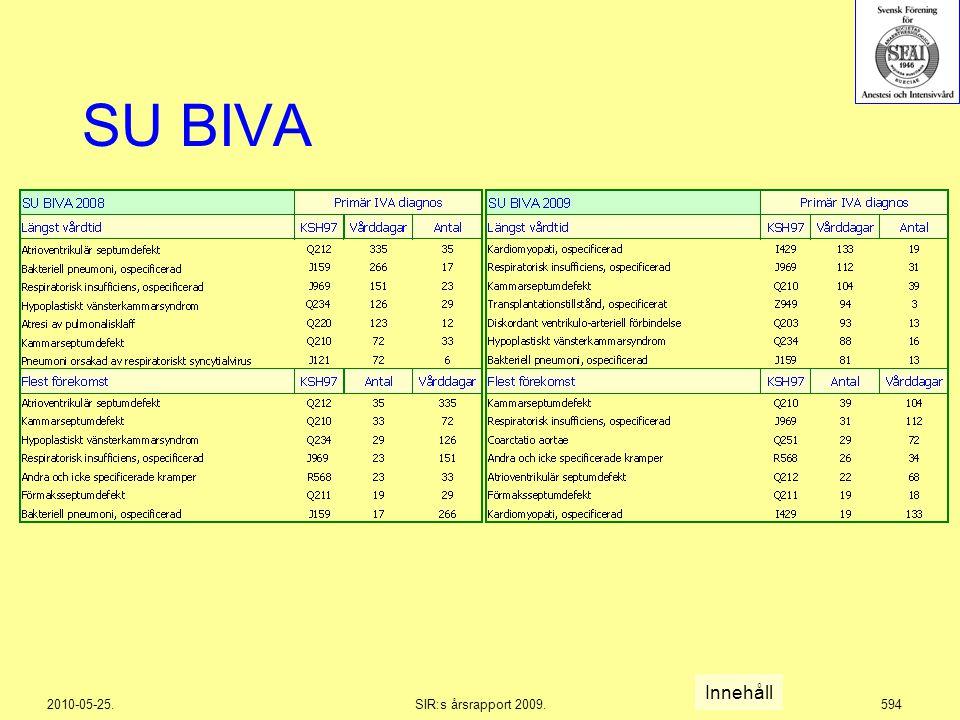 2010-05-25.SIR:s årsrapport 2009.594 SU BIVA Innehåll