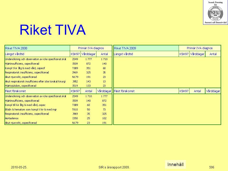 2010-05-25.SIR:s årsrapport 2009.596 Riket TIVA Innehåll