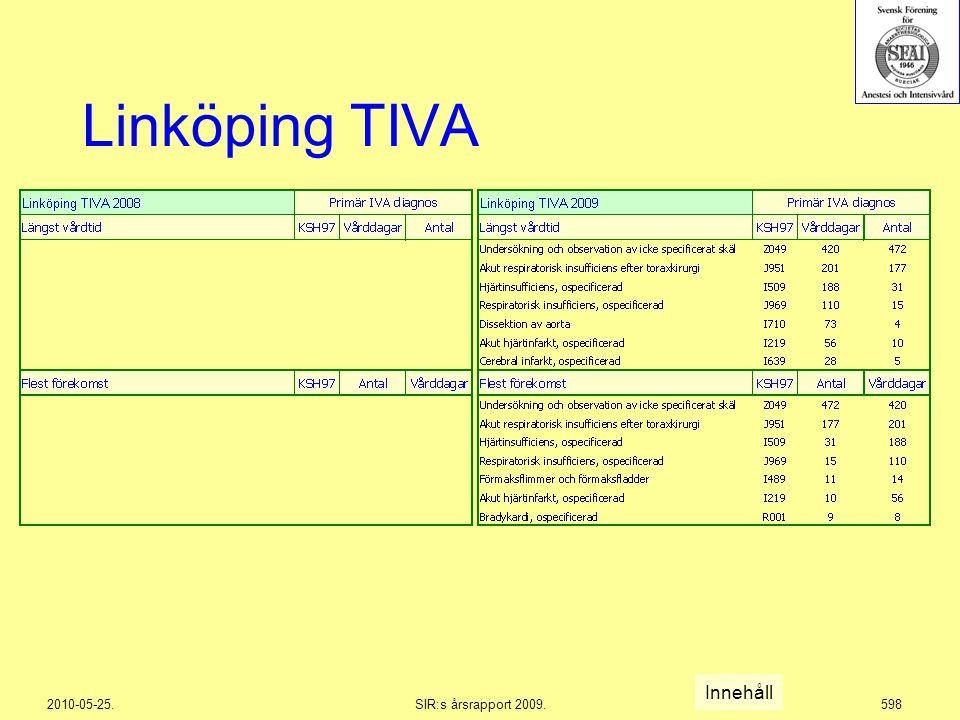 2010-05-25.SIR:s årsrapport 2009.598 Linköping TIVA Innehåll