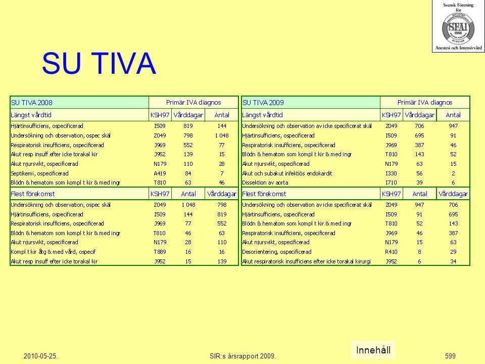 2010-05-25.SIR:s årsrapport 2009.599 SU TIVA Innehåll