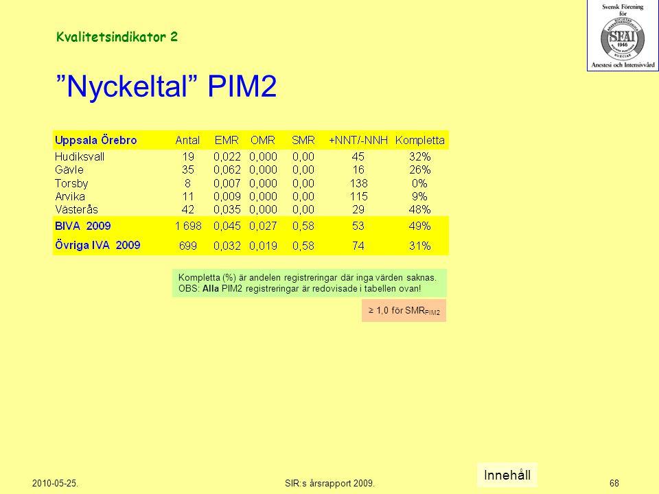 """2010-05-25.SIR:s årsrapport 2009.68 """"Nyckeltal"""" PIM2 Innehåll Kvalitetsindikator 2 Kompletta (%) är andelen registreringar där inga värden saknas. OBS"""