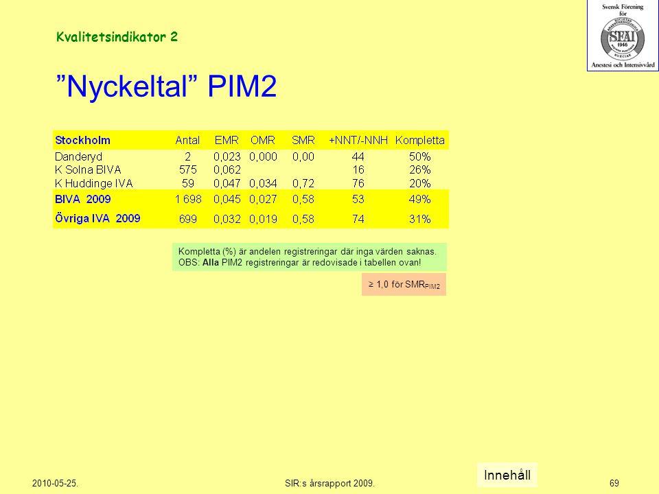 """2010-05-25.SIR:s årsrapport 2009.69 """"Nyckeltal"""" PIM2 Innehåll Kvalitetsindikator 2 Kompletta (%) är andelen registreringar där inga värden saknas. OBS"""