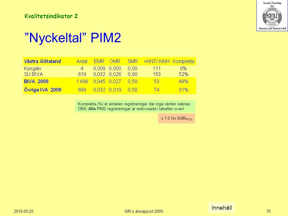 """2010-05-25.SIR:s årsrapport 2009.70 """"Nyckeltal"""" PIM2 Innehåll Kvalitetsindikator 2 Kompletta (%) är andelen registreringar där inga värden saknas. OBS"""