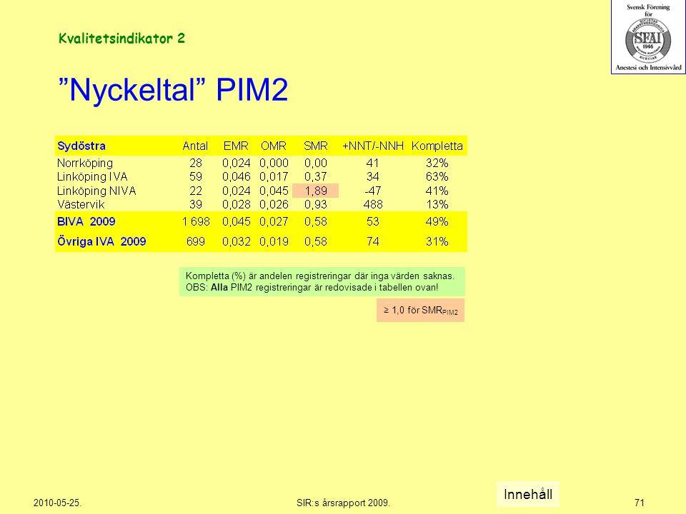 """2010-05-25.SIR:s årsrapport 2009.71 """"Nyckeltal"""" PIM2 Innehåll Kvalitetsindikator 2 Kompletta (%) är andelen registreringar där inga värden saknas. OBS"""