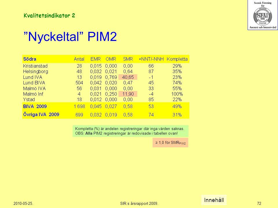 """2010-05-25.SIR:s årsrapport 2009.72 """"Nyckeltal"""" PIM2 Innehåll Kvalitetsindikator 2 Kompletta (%) är andelen registreringar där inga värden saknas. OBS"""