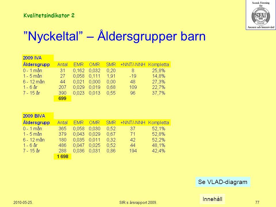 """2010-05-25.SIR:s årsrapport 2009.77 """"Nyckeltal"""" – Åldersgrupper barn Innehåll Se VLAD-diagram Kvalitetsindikator 2"""