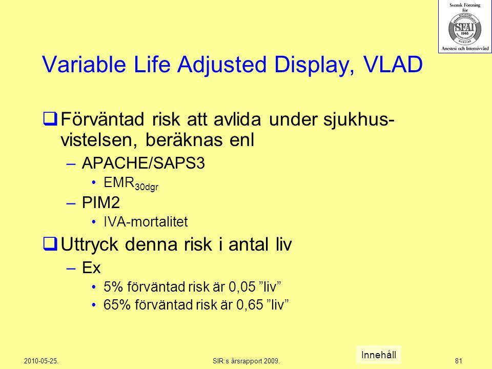 2010-05-25.SIR:s årsrapport 2009.81 Variable Life Adjusted Display, VLAD  Förväntad risk att avlida under sjukhus- vistelsen, beräknas enl –APACHE/SA
