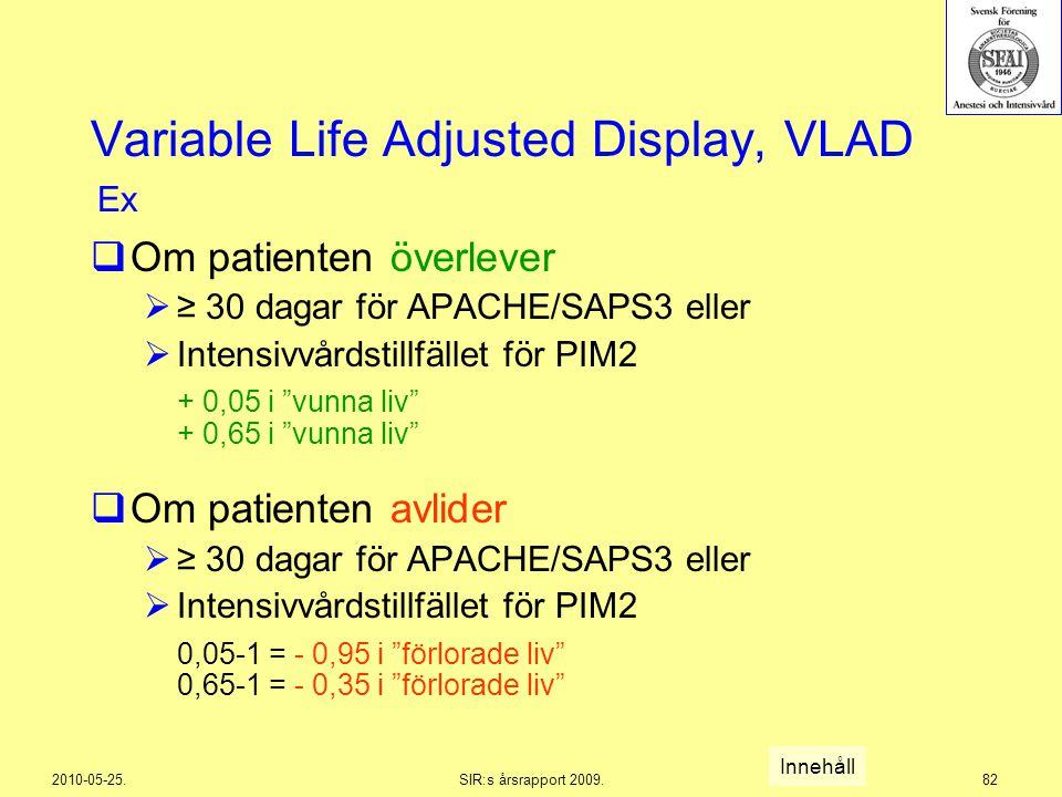 2010-05-25.SIR:s årsrapport 2009.82 Variable Life Adjusted Display, VLAD  Om patienten överlever  ≥ 30 dagar för APACHE/SAPS3 eller  Intensivvårdst
