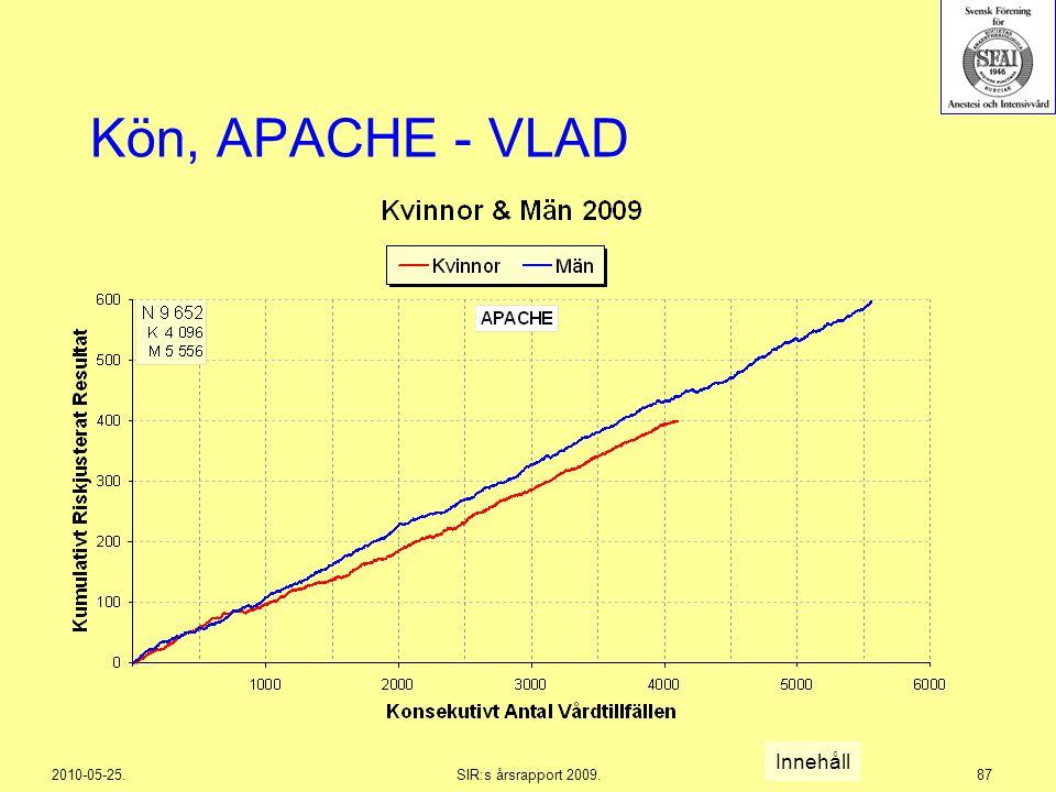 2010-05-25.SIR:s årsrapport 2009.87 Kön, APACHE - VLAD Innehåll