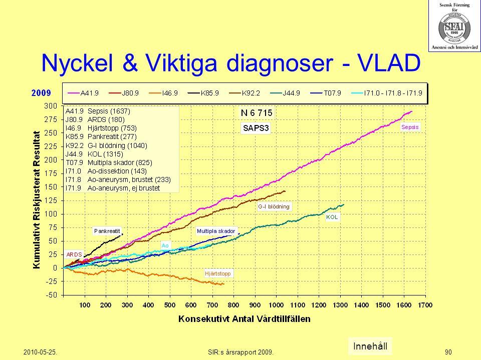 2010-05-25.SIR:s årsrapport 2009.90 Nyckel & Viktiga diagnoser - VLAD Innehåll