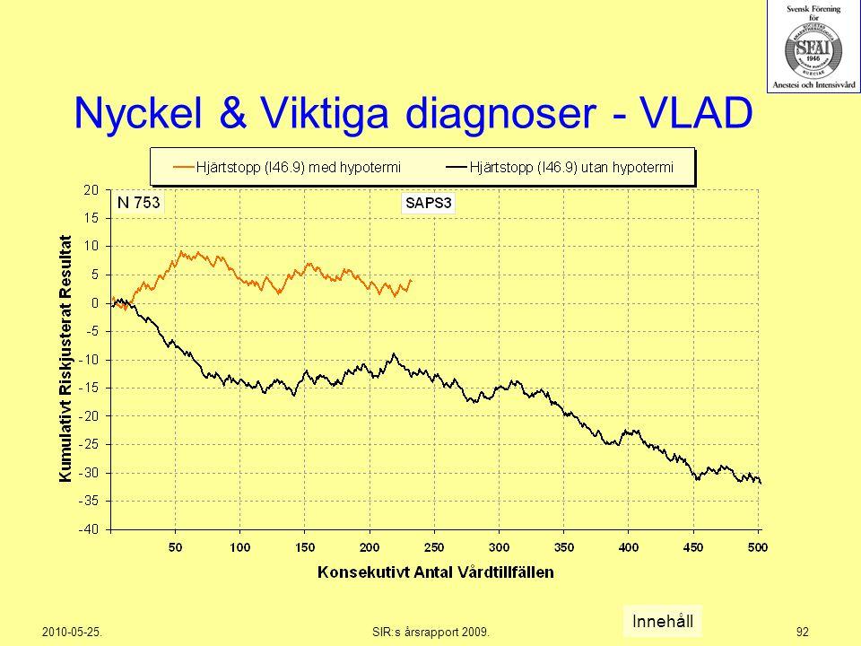 2010-05-25.SIR:s årsrapport 2009.92 Nyckel & Viktiga diagnoser - VLAD Innehåll