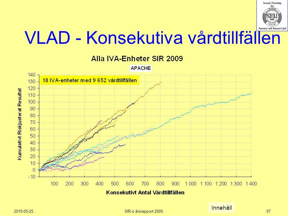 2010-05-25.SIR:s årsrapport 2009.97 VLAD - Konsekutiva vårdtillfällen Innehåll