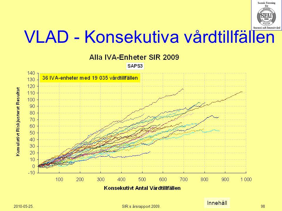 2010-05-25.SIR:s årsrapport 2009.98 VLAD - Konsekutiva vårdtillfällen Innehåll