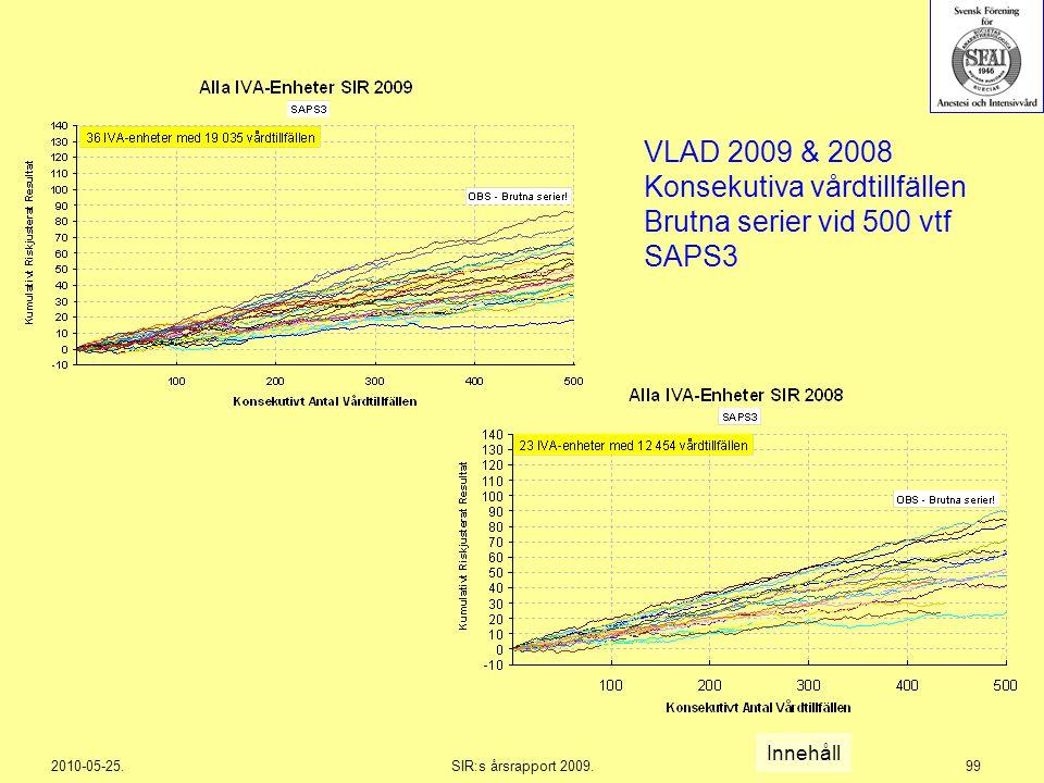 2010-05-25.SIR:s årsrapport 2009.99 VLAD 2009 & 2008 Konsekutiva vårdtillfällen Brutna serier vid 500 vtf SAPS3 Innehåll