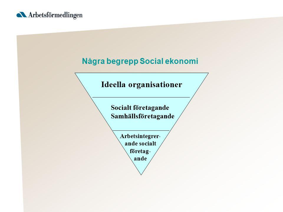Ideella organisationer Socialt företagande Samhällsföretagande Arbetsintegrer- ande socialt företag- ande Några begrepp Social ekonomi