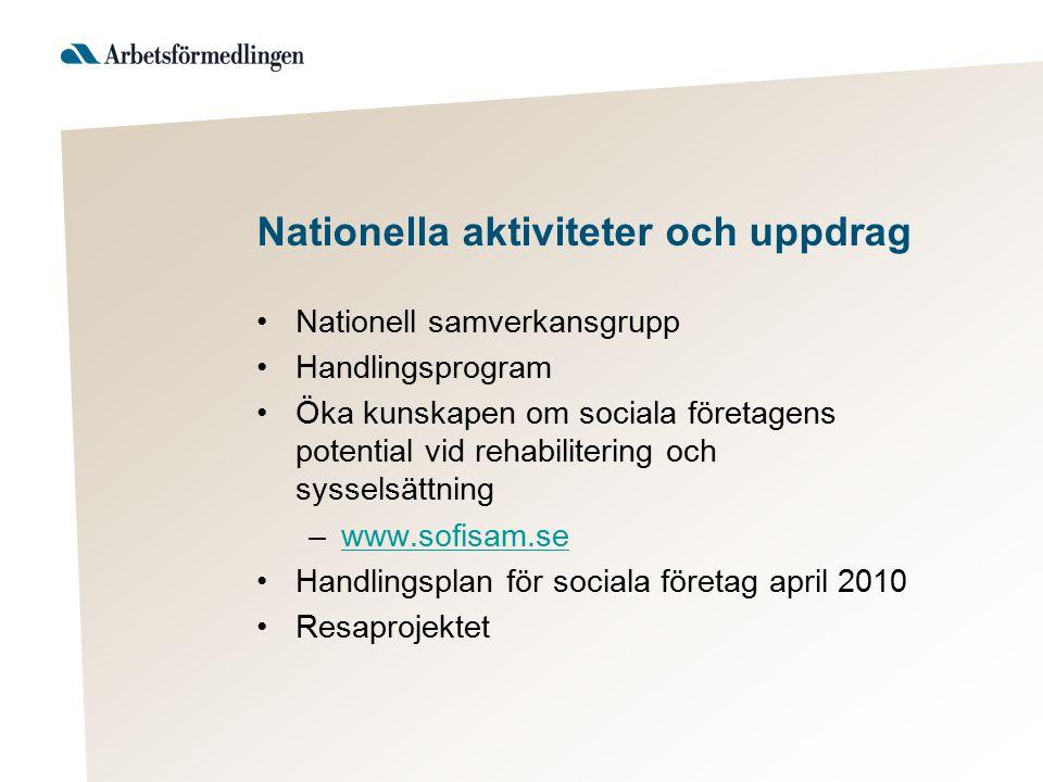 Nationella aktiviteter och uppdrag Nationell samverkansgrupp Handlingsprogram Öka kunskapen om sociala företagens potential vid rehabilitering och sys