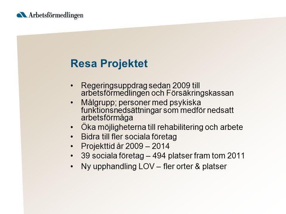 Resa Projektet Regeringsuppdrag sedan 2009 till arbetsförmedlingen och Försäkringskassan Målgrupp; personer med psykiska funktionsnedsättningar som me