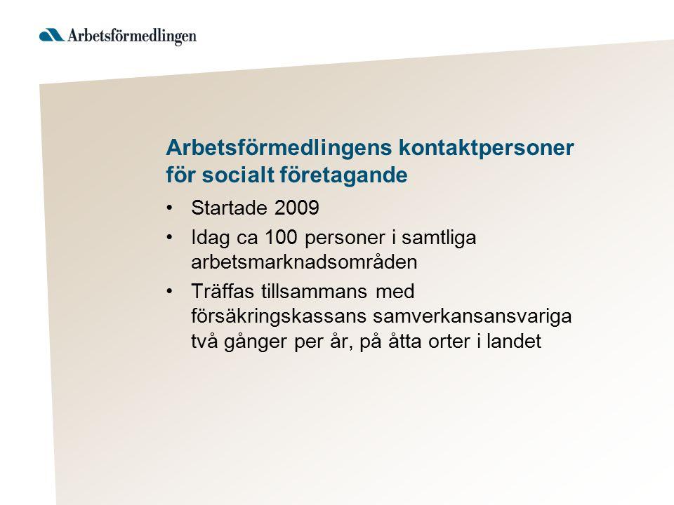 Arbetsförmedlingens kontaktpersoner för socialt företagande Startade 2009 Idag ca 100 personer i samtliga arbetsmarknadsområden Träffas tillsammans me