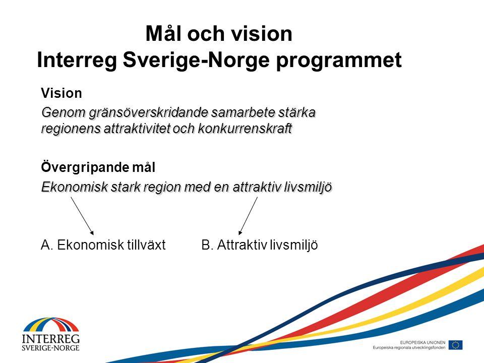 Mål och vision Interreg Sverige-Norge programmet Vision Genom gränsöverskridande samarbete stärka regionens attraktivitet och konkurrenskraft Övergripande mål Ekonomisk stark region med en attraktiv livsmiljö A.
