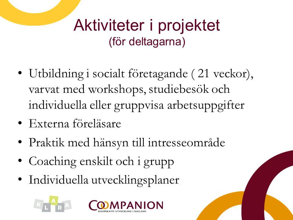 Aktiviteter i projektet (för deltagarna) Utbildning i socialt företagande ( 21 veckor), varvat med workshops, studiebesök och individuella eller grupp