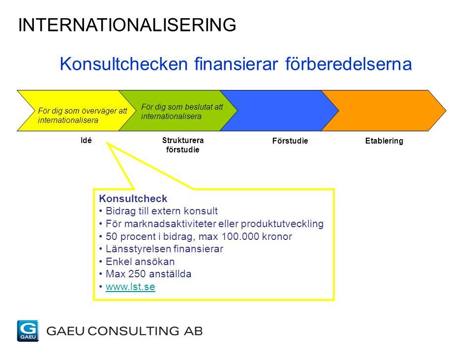 Konsultchecken finansierar förberedelserna Konsultcheck Bidrag till extern konsult För marknadsaktiviteter eller produktutveckling 50 procent i bidrag
