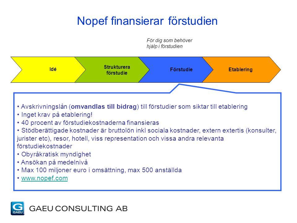 Avskrivningslån (omvandlas till bidrag) till förstudier som siktar till etablering Inget krav på etablering! 40 procent av förstudiekostnaderna finans