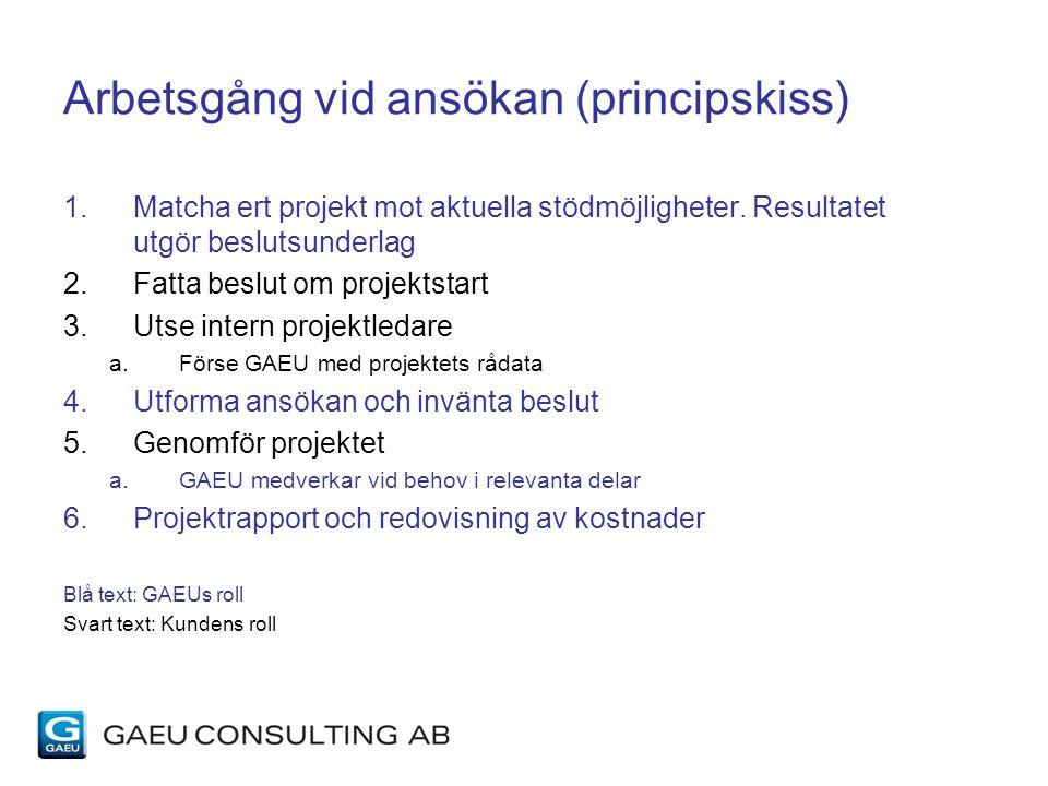 Arbetsgång vid ansökan (principskiss) 1.Matcha ert projekt mot aktuella stödmöjligheter. Resultatet utgör beslutsunderlag 2.Fatta beslut om projektsta