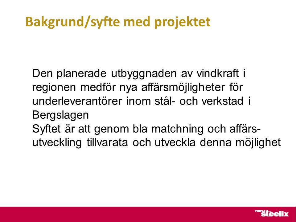 Mål, genomförande och tidplan 5 företag skall vara underleverantörer till vindind Centum för drift och underhåll etablerat Underleverantörsnätverk skall vara etablerat 1 utbildning inom underhåll etablerad Samverkan med HVV Projekttid 2010-2011 – ev förlängning