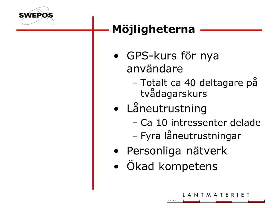 Möjligheterna GPS-kurs för nya användare –Totalt ca 40 deltagare på tvådagarskurs Låneutrustning –Ca 10 intressenter delade –Fyra låneutrustningar Personliga nätverk Ökad kompetens