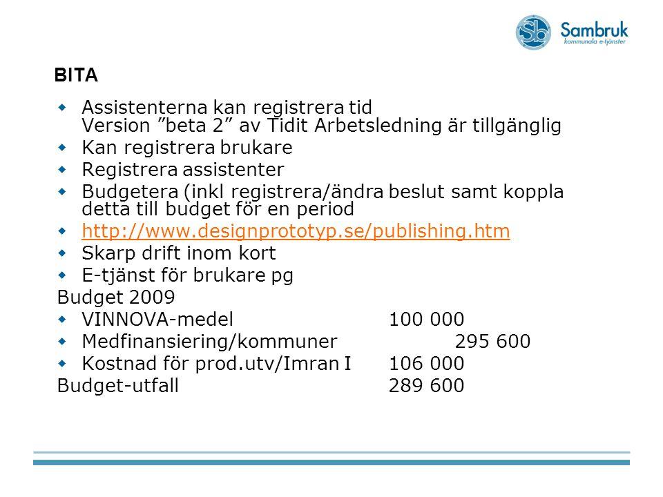 """BITA  Assistenterna kan registrera tid Version """"beta 2"""" av Tidit Arbetsledning är tillgänglig  Kan registrera brukare  Registrera assistenter  Bud"""