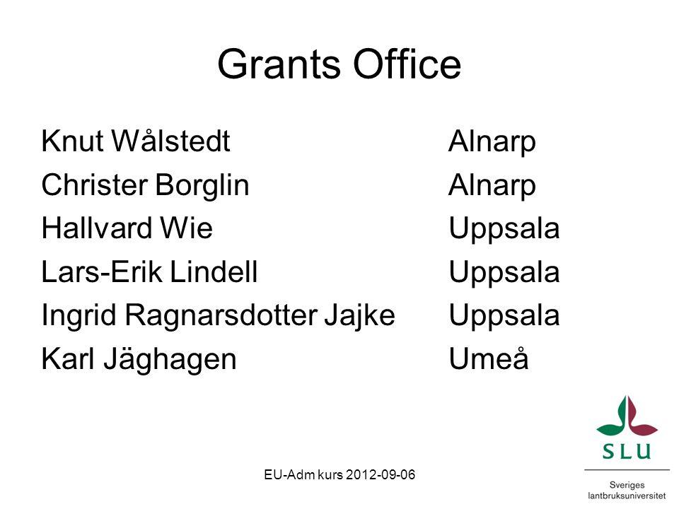 Grants Office Knut WålstedtAlnarp Christer BorglinAlnarp Hallvard WieUppsala Lars-Erik LindellUppsala Ingrid Ragnarsdotter JajkeUppsala Karl JäghagenUmeå EU-Adm kurs 2012-09-06