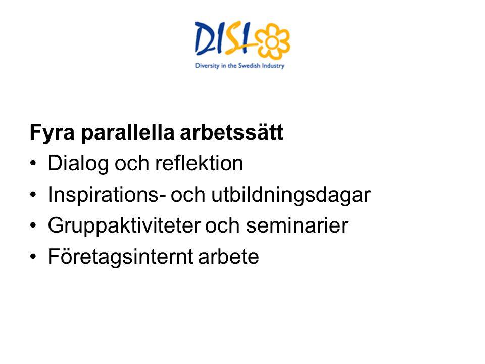 Fyra parallella arbetssätt Dialog och reflektion Inspirations- och utbildningsdagar Gruppaktiviteter och seminarier Företagsinternt arbete