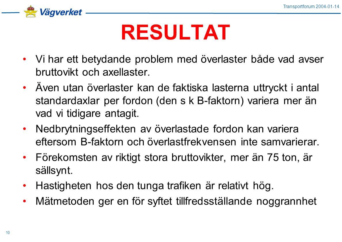 Transportforum 2004-01-14 10 RESULTAT Vi har ett betydande problem med överlaster både vad avser bruttovikt och axellaster.
