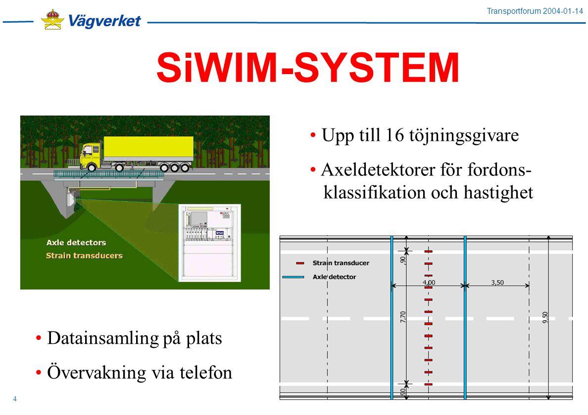 Transportforum 2004-01-14 4 SiWIM-SYSTEM Upp till 16 töjningsgivare Axeldetektorer för fordons- klassifikation och hastighet Datainsamling på plats Övervakning via telefon