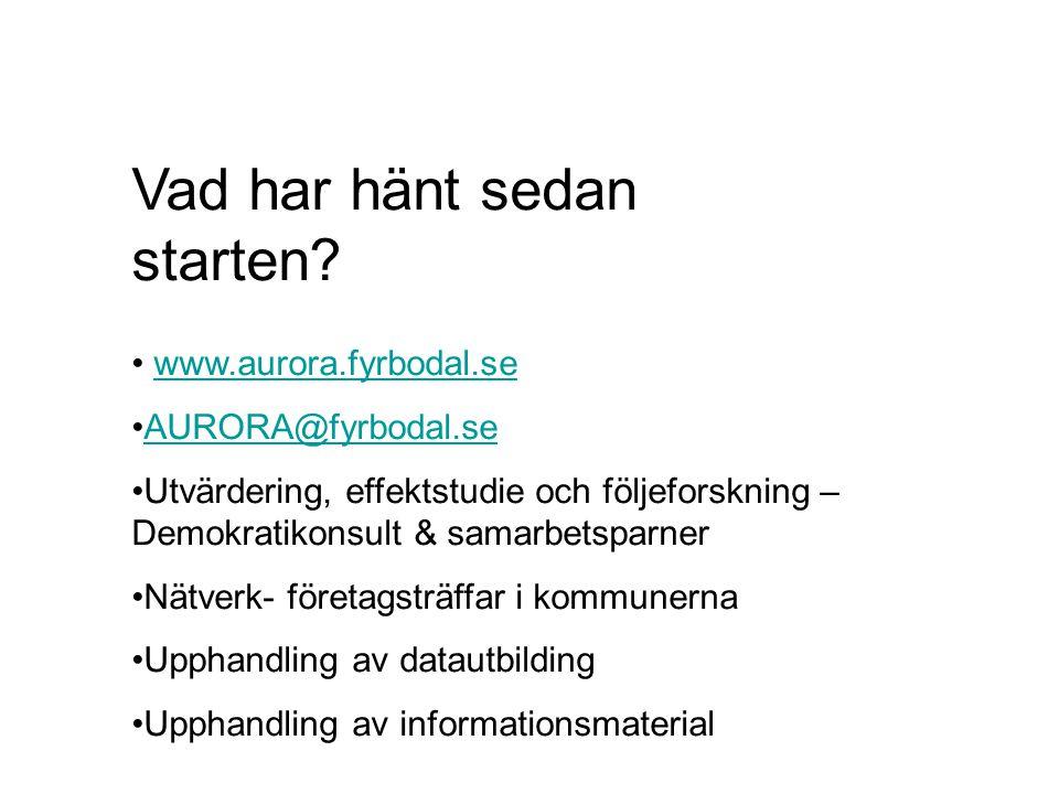Vad har hänt sedan starten? www.aurora.fyrbodal.se AURORA@fyrbodal.se Utvärdering, effektstudie och följeforskning – Demokratikonsult & samarbetsparne