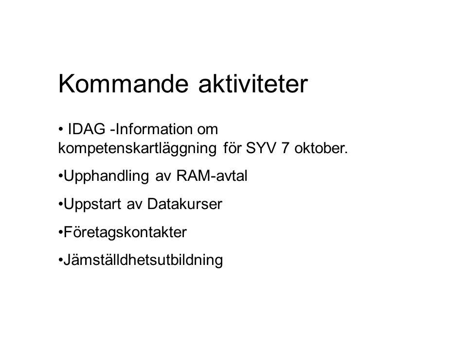 Kommande aktiviteter IDAG -Information om kompetenskartläggning för SYV 7 oktober. Upphandling av RAM-avtal Uppstart av Datakurser Företagskontakter J