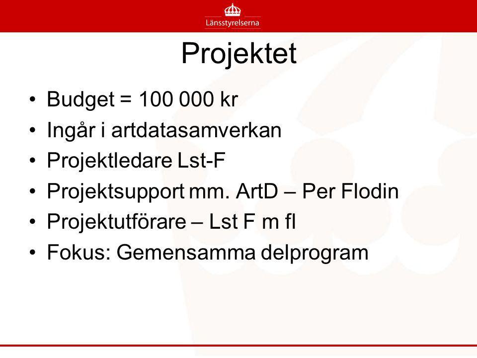 Projektet Budget = 100 000 kr Ingår i artdatasamverkan Projektledare Lst-F Projektsupport mm.