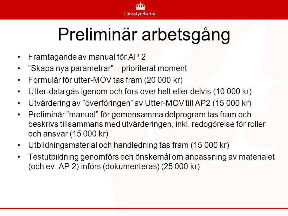 Preliminär arbetsgång Framtagande av manual för AP 2 Skapa nya parametrar – prioriterat moment Formulär för utter-MÖV tas fram (20 000 kr) Utter-data gås igenom och förs över helt eller delvis (10 000 kr) Utvärdering av överföringen av Utter-MÖV till AP2 (15 000 kr) Preliminär manual för gemensamma delprogram tas fram och beskrivs tillsammans med utvärderingen, inkl.