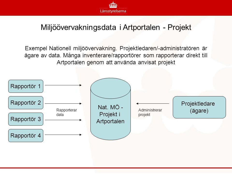Miljöövervakningsdata i Artportalen - Projekt Exempel Nationell miljöövervakning.