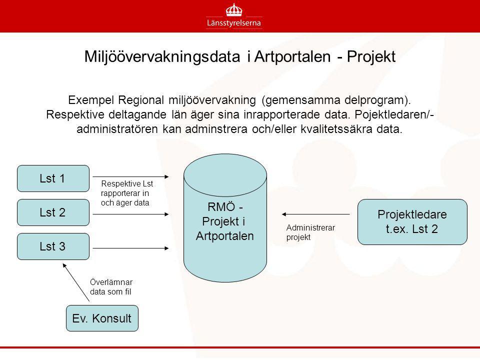 Miljöövervakningsdata i Artportalen - Projekt Exempel Regional miljöövervakning (gemensamma delprogram).