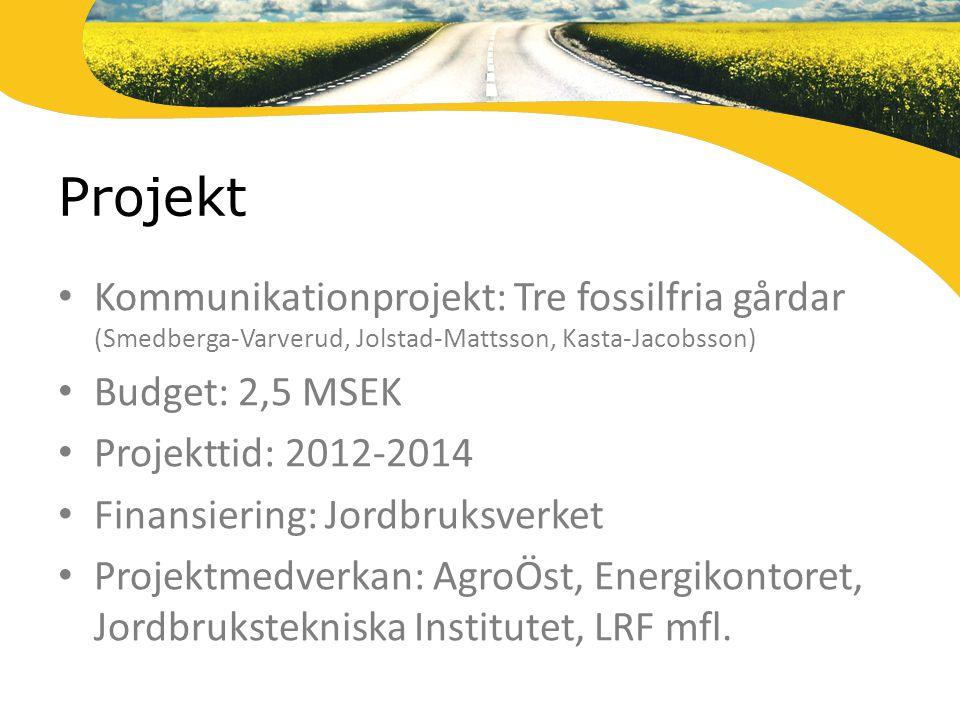 Projekt Kommunikationprojekt: Tre fossilfria gårdar (Smedberga-Varverud, Jolstad-Mattsson, Kasta-Jacobsson) Budget: 2,5 MSEK Projekttid: 2012-2014 Fin