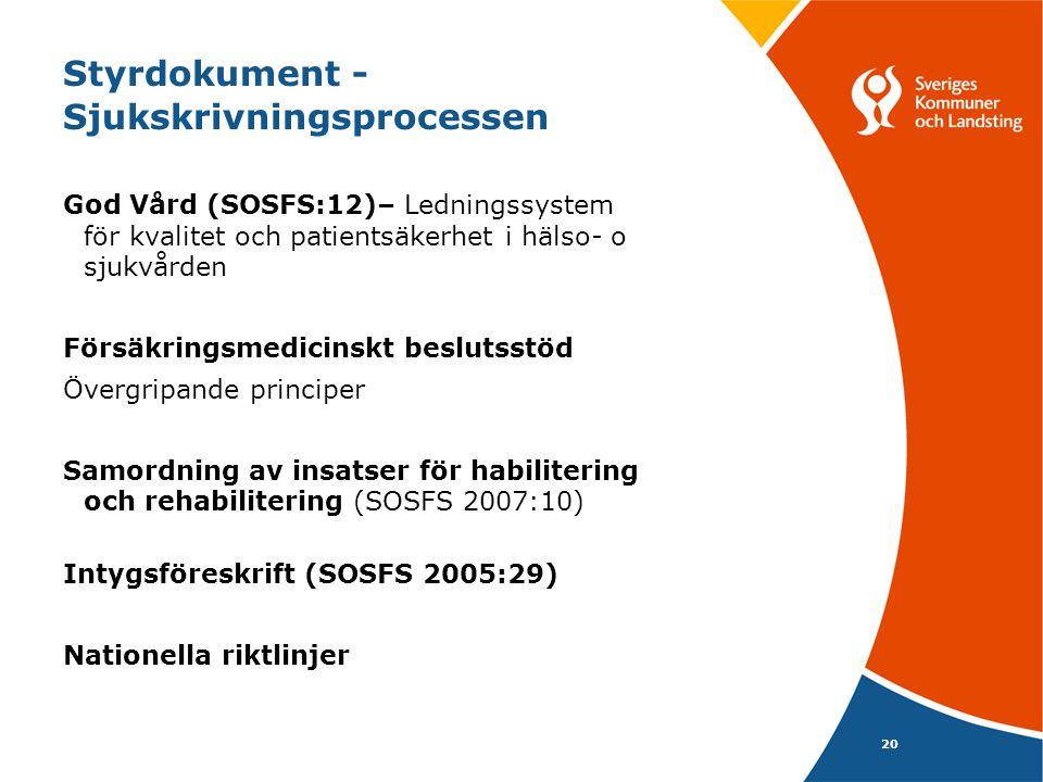20 Styrdokument - Sjukskrivningsprocessen God Vård (SOSFS:12)– Ledningssystem för kvalitet och patientsäkerhet i hälso- o sjukvården Försäkringsmedici