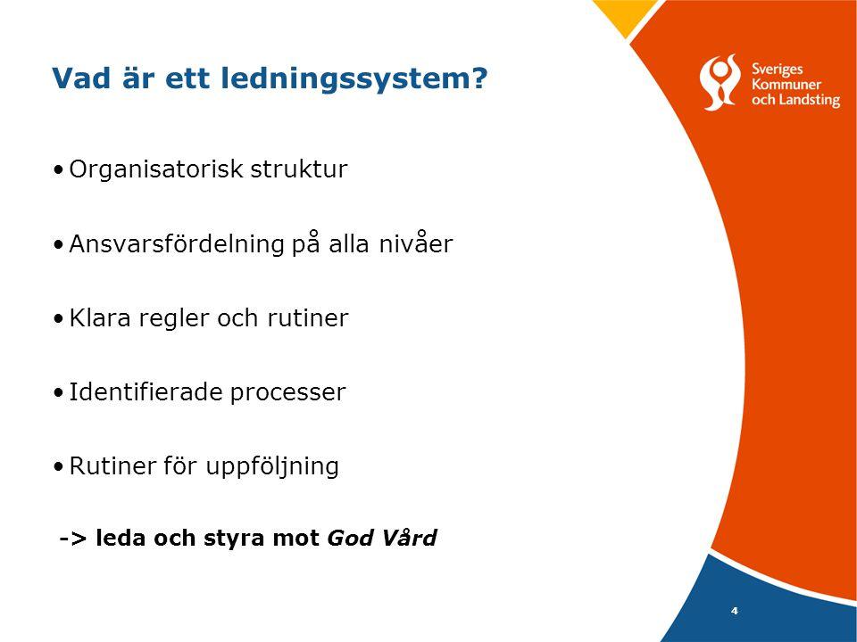 4 Vad är ett ledningssystem? Organisatorisk struktur Ansvarsfördelning på alla nivåer Klara regler och rutiner Identifierade processer Rutiner för upp